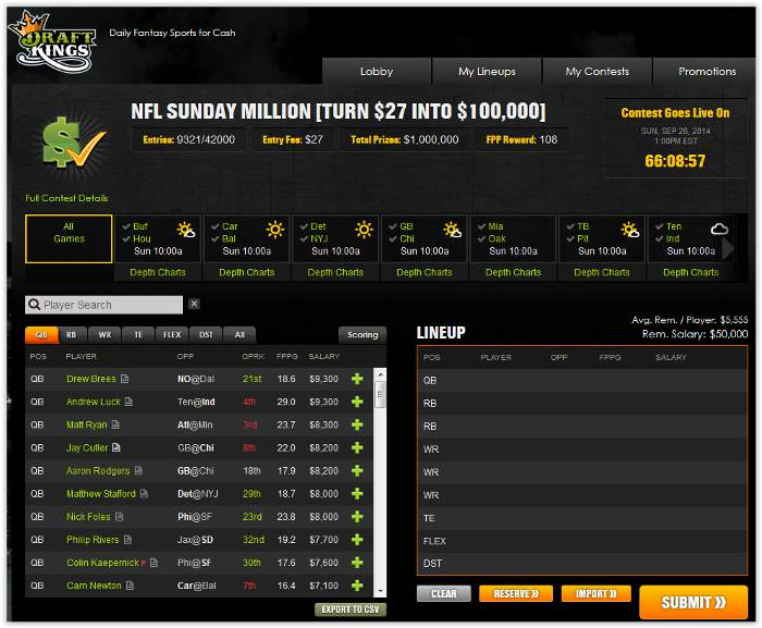 Draftkings Is Rigged